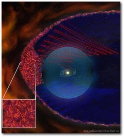 Магнитное поле Солнца окружено магнитной пеной