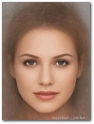 Усредненный эталон красоты женщины