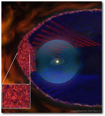 Магнитная пена магнитного поля Солнца
